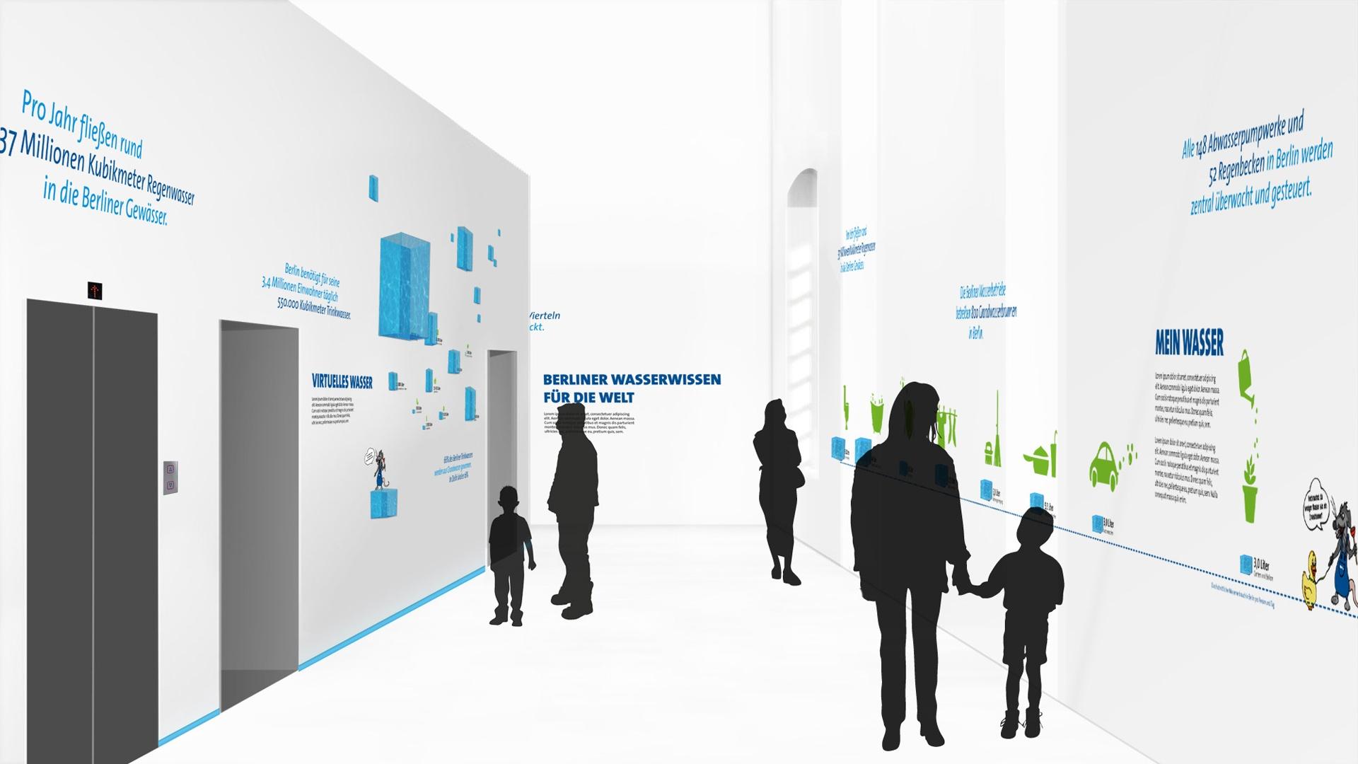 interaktive Ausstellung Wasserwelt Berliner Blau